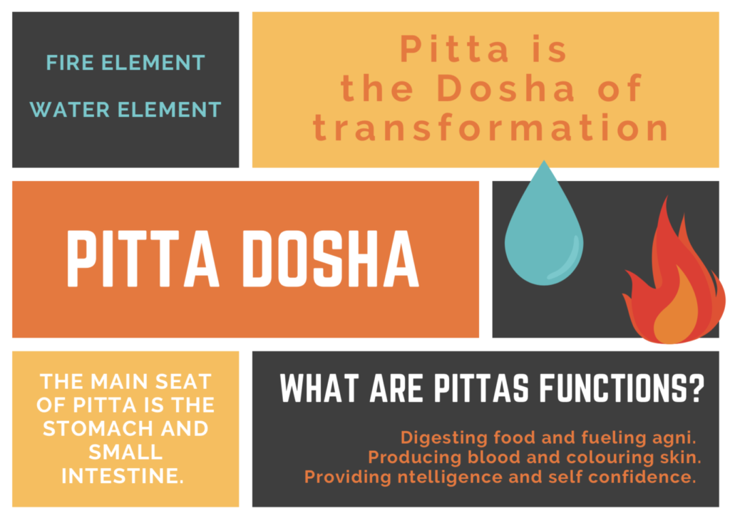 Pitta dosha facts