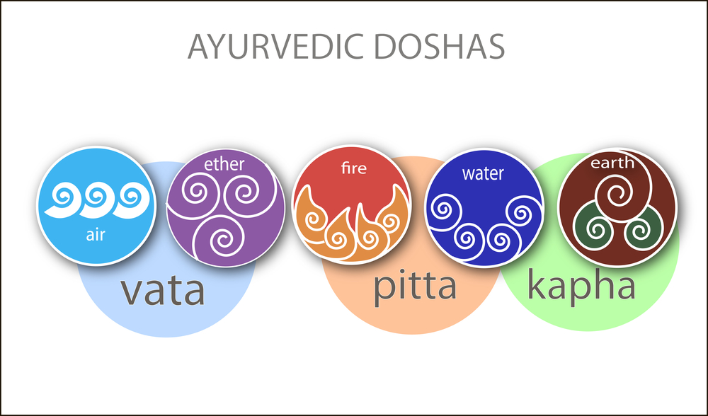 ayurveda dosha what are doshas
