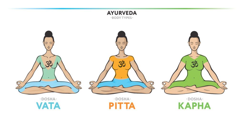 ayurveda digestion secrets dosha body types