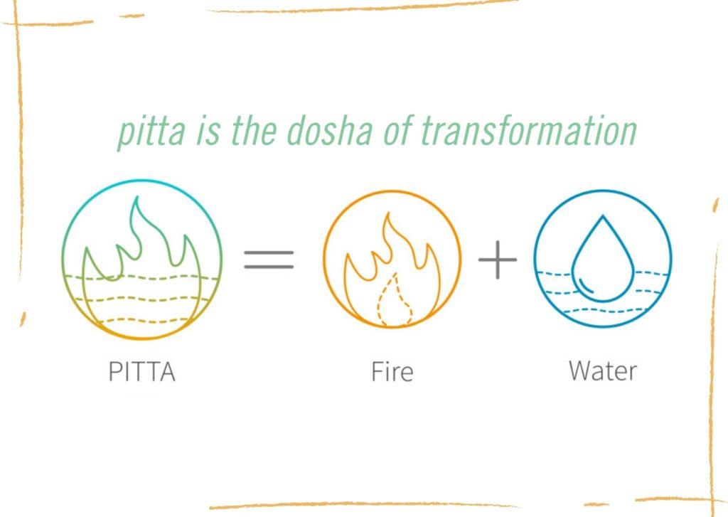 Ayurveda the three doshas vata pitta kapha