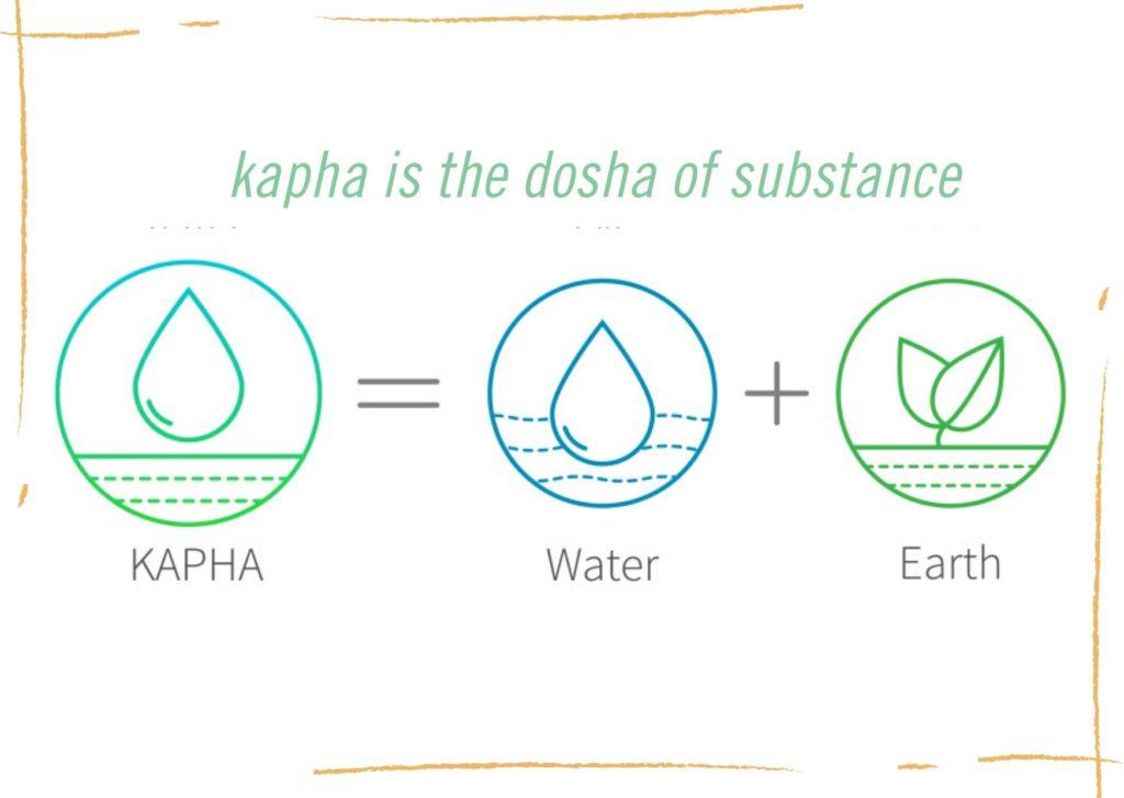 Ayurveda the three doshas vata, pitta, kapha